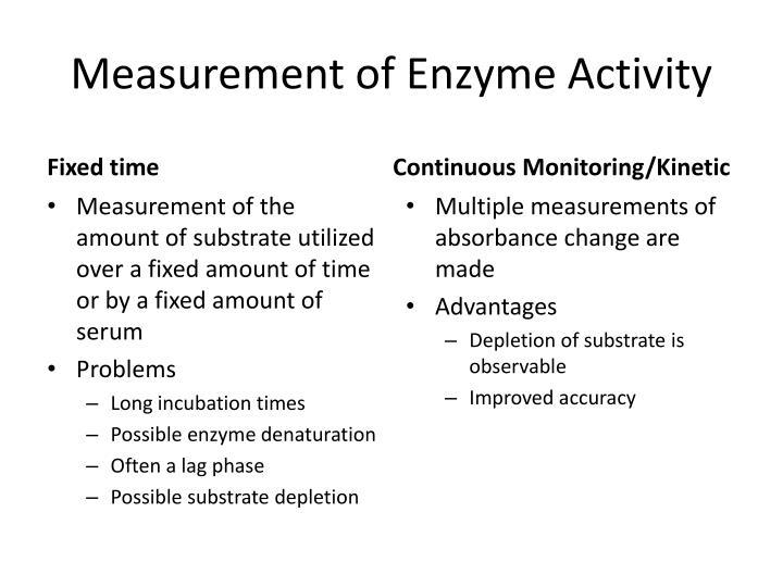 Measurement of enzyme activity1