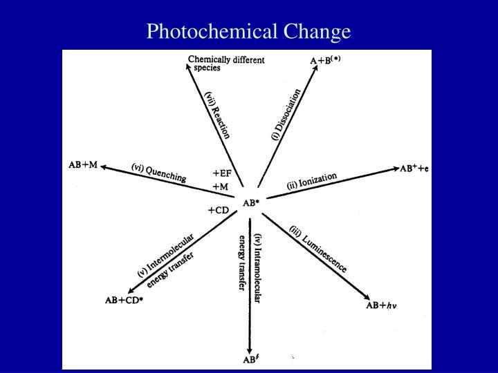 Photochemical Change