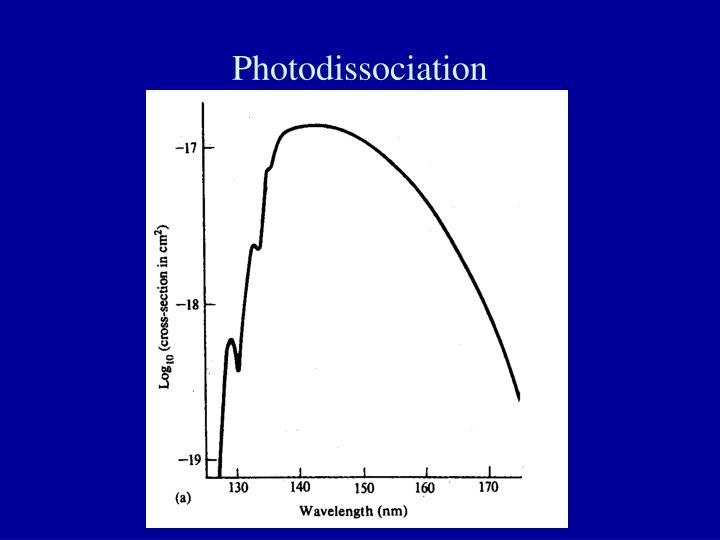 Photodissociation