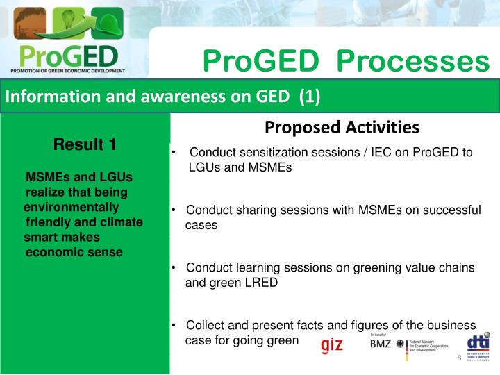Information and awareness on GED  (1)
