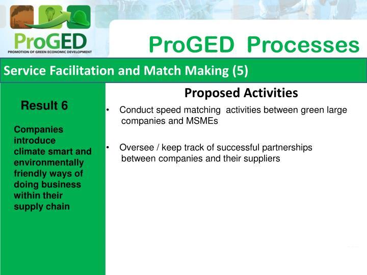 Service Facilitation and Match Making (5)