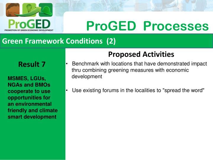 Green Framework Conditions  (2)
