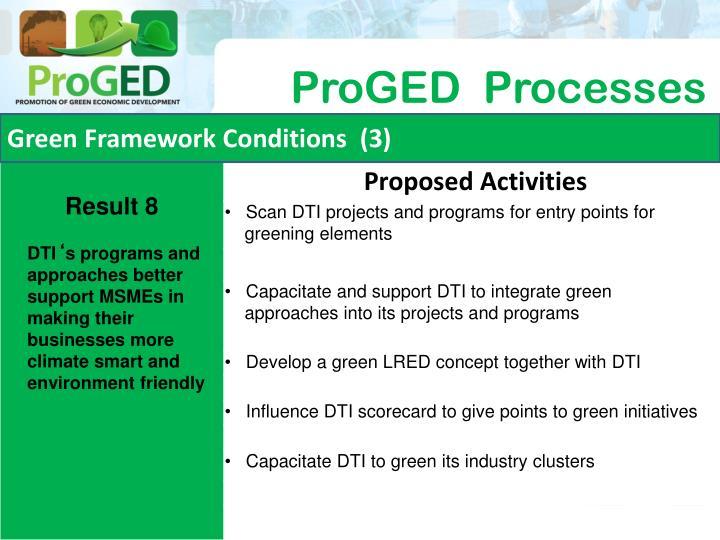 Green Framework Conditions  (3)