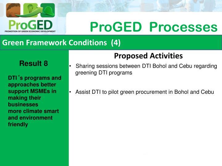 Green Framework Conditions  (4)