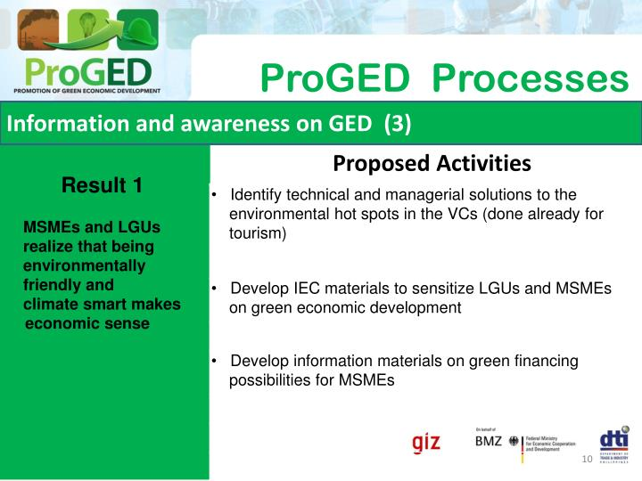 Information and awareness on GED  (3)
