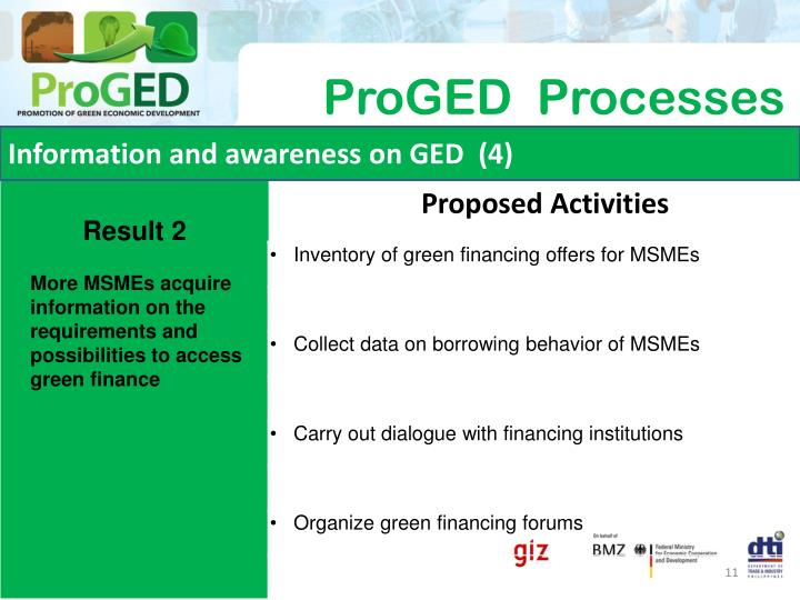 Information and awareness on GED  (4)