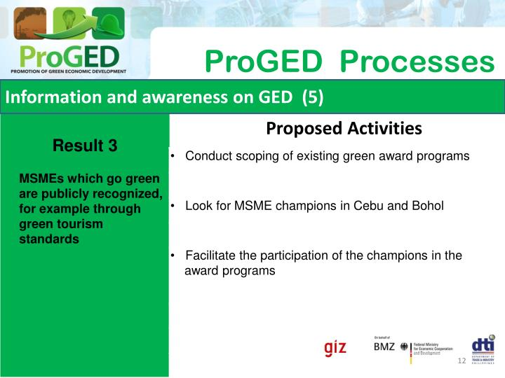 Information and awareness on GED  (5)