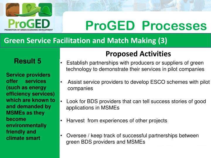 Green Service Facilitation and Match Making (3)
