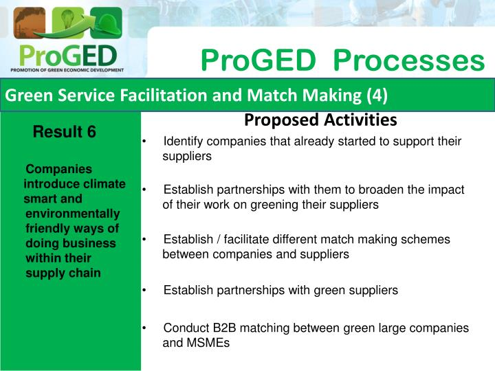 Green Service Facilitation and Match Making (4)