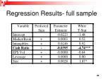 regression results full sample