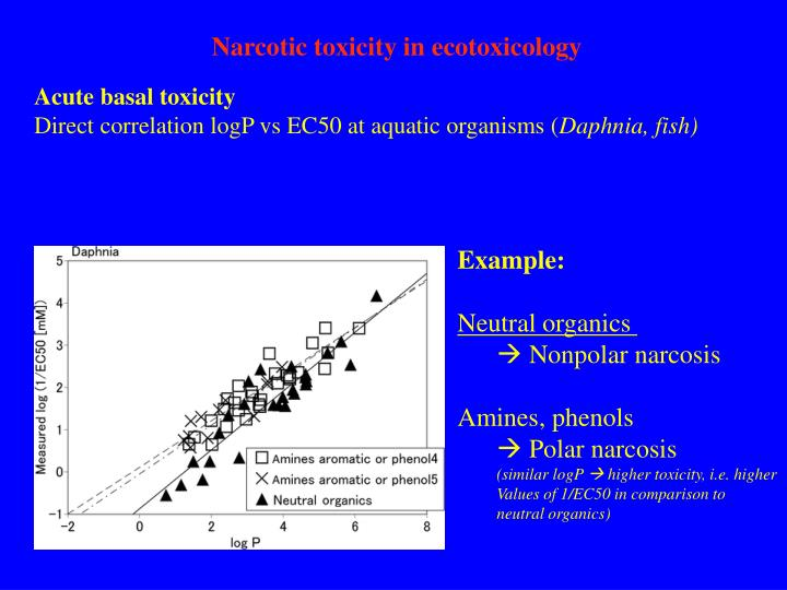 Narcotic toxicity in ecotoxicology