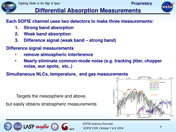 Differential Absorption Measurements