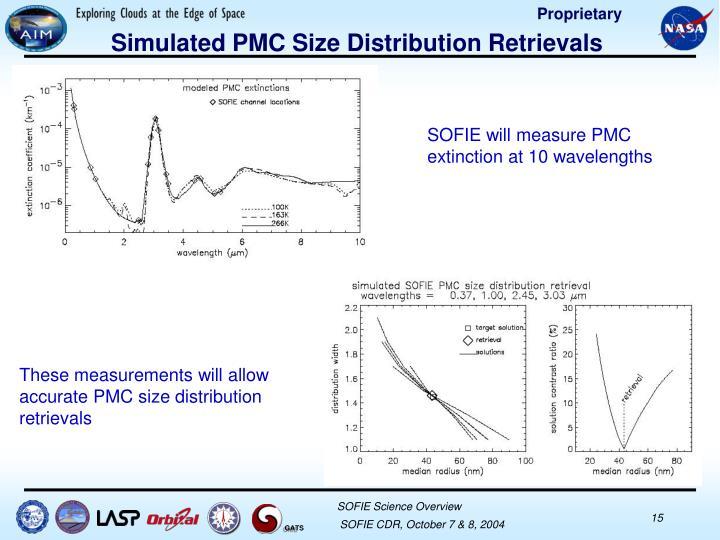 Simulated PMC Size Distribution Retrievals