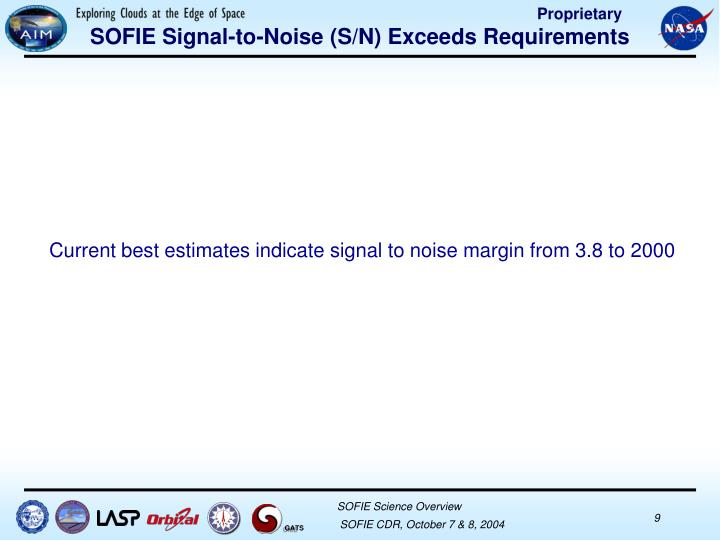 SOFIE Signal-to-Noise (S/N) Exceeds Requirements