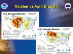 october vs april drought