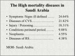 the high mortality diseases in saudi arabia