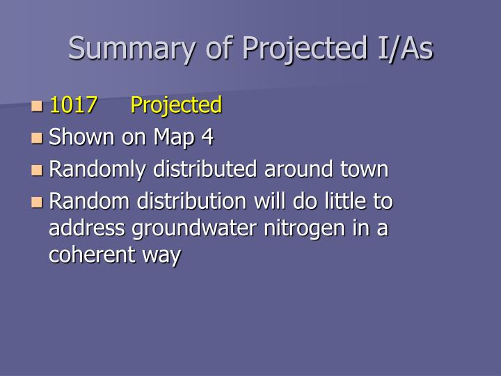 Summary of Projected I/As