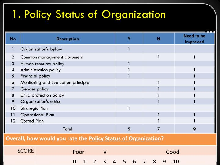 1 policy status of organization