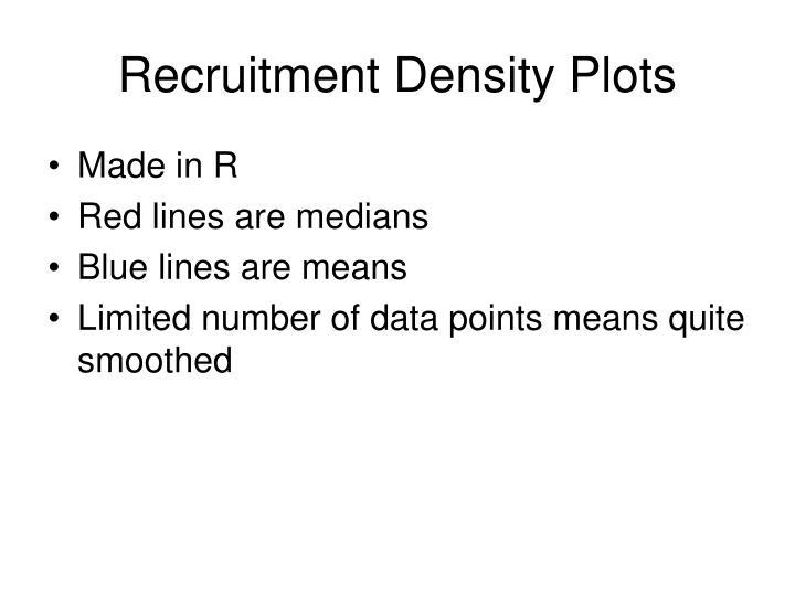 Recruitment Density Plots