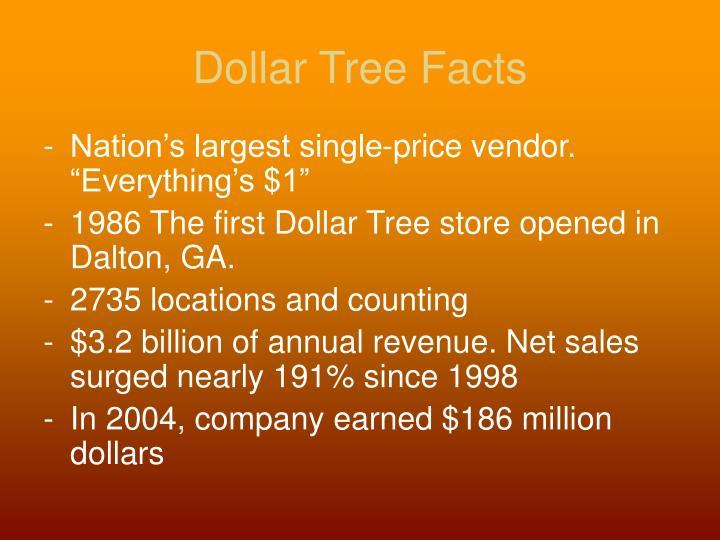 Dollar Tree Facts