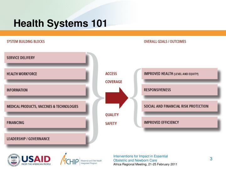 Health systems 101