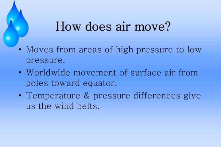How does air move