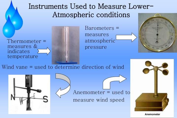 Instruments Used to Measure Lower-Atmospheric conditions