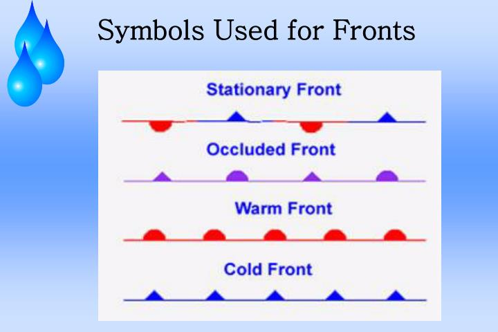 Symbols Used for Fronts