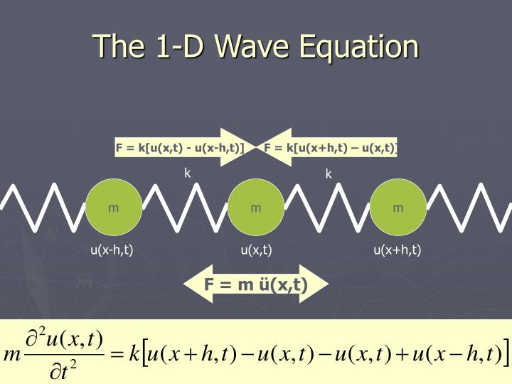The 1-D Wave Equation