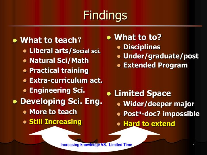 Increasing knowledge VS.  Limited Time