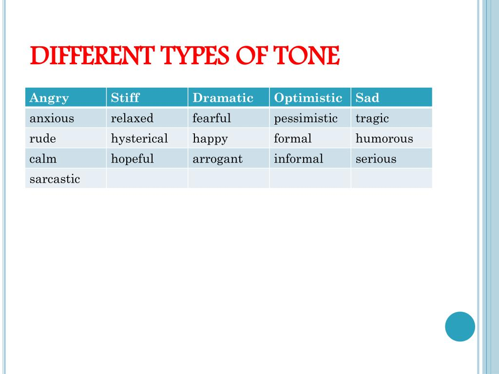 PPT - LANGUAGE AND TONE PowerPoint Presentation - ID:6911933