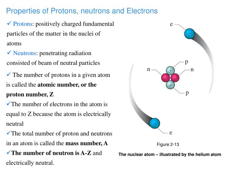 Properties of Protons,