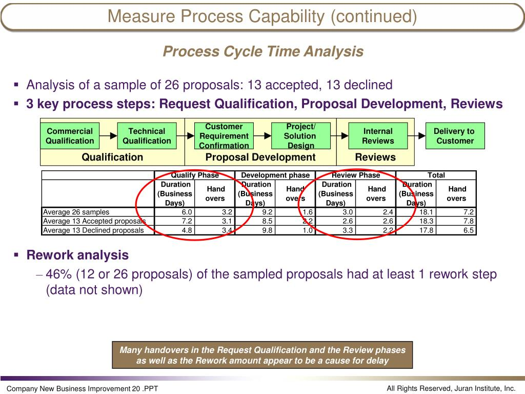PPT - Six Sigma Example PowerPoint Presentation - ID:6911994