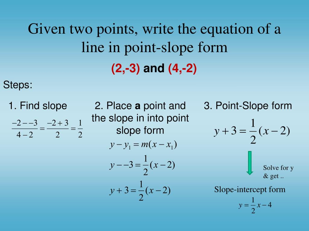 point slope form given 2 points  PPT - Point-Slope Form PowerPoint Presentation, free ...