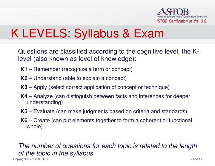 K LEVELS: Syllabus & Exam
