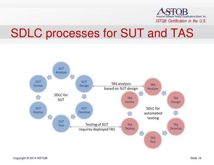 SDLC processes for SUT and TAS