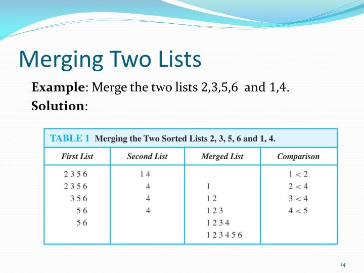 Merging Two Lists