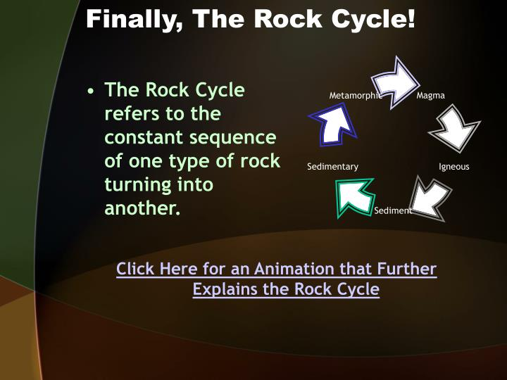 Finally, The Rock Cycle!