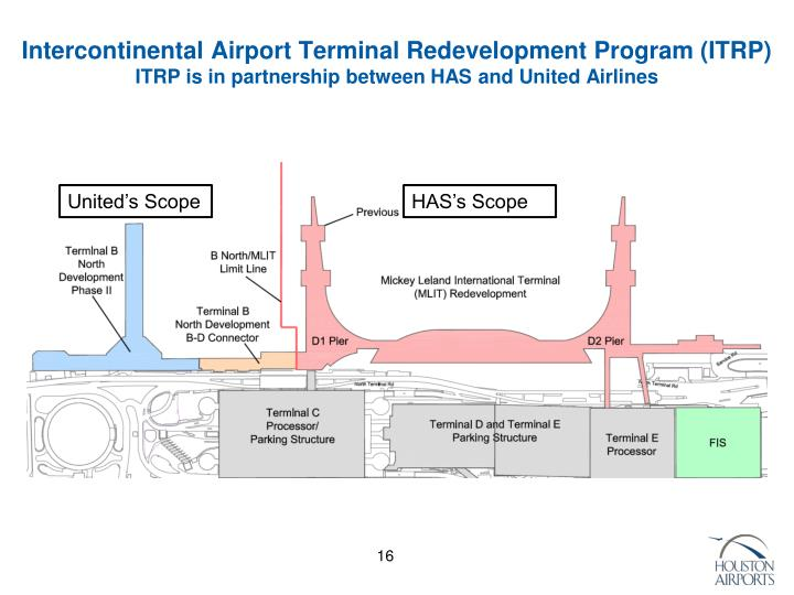 Intercontinental Airport Terminal Redevelopment Program (ITRP)