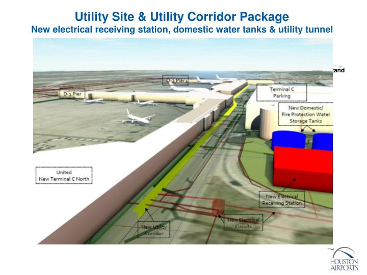 Utility Site & Utility Corridor Package
