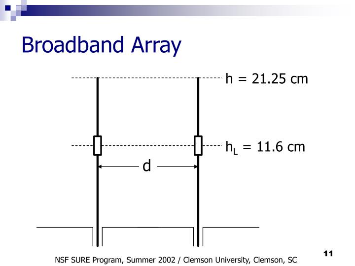 Broadband Array
