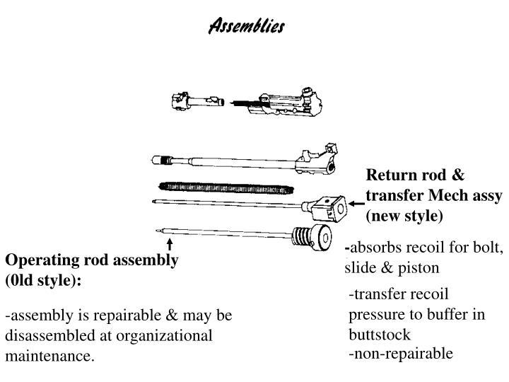 Return rod & transfer Mech assy          (new style)