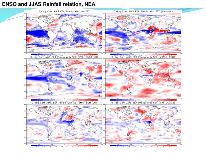ENSO and JJAS Rainfall relation, NEA