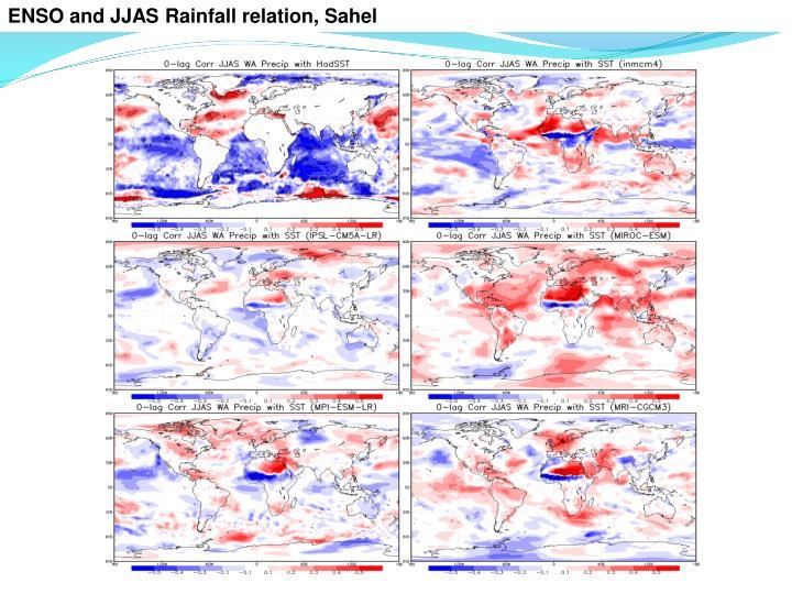 ENSO and JJAS Rainfall relation, Sahel