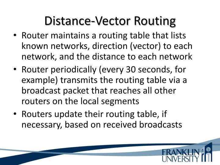 Distance-Vector Routing