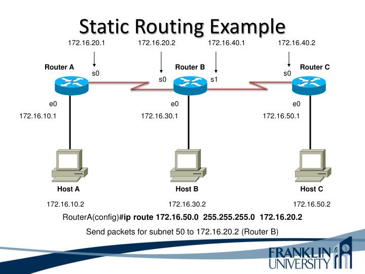 Static Routing Example