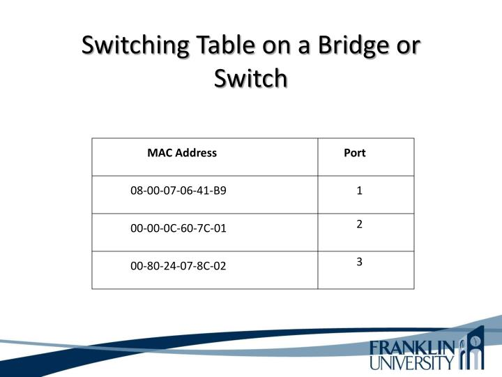 Switching Table on a Bridge or Switch
