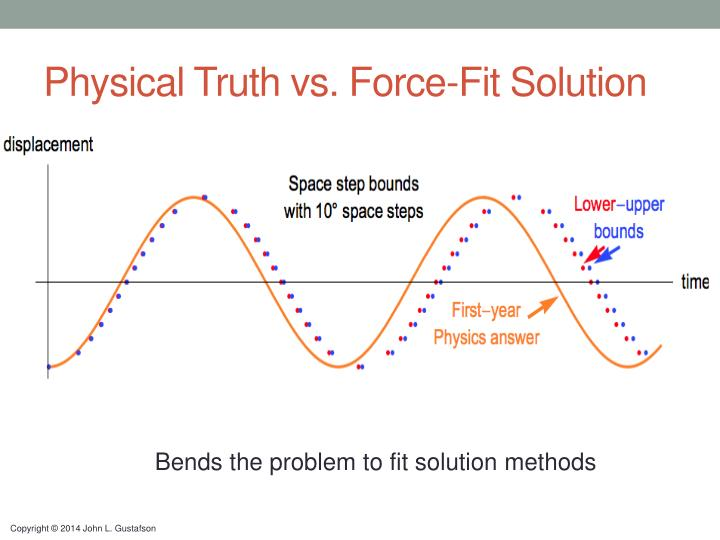 Physical Truth vs. Force-Fit Solution