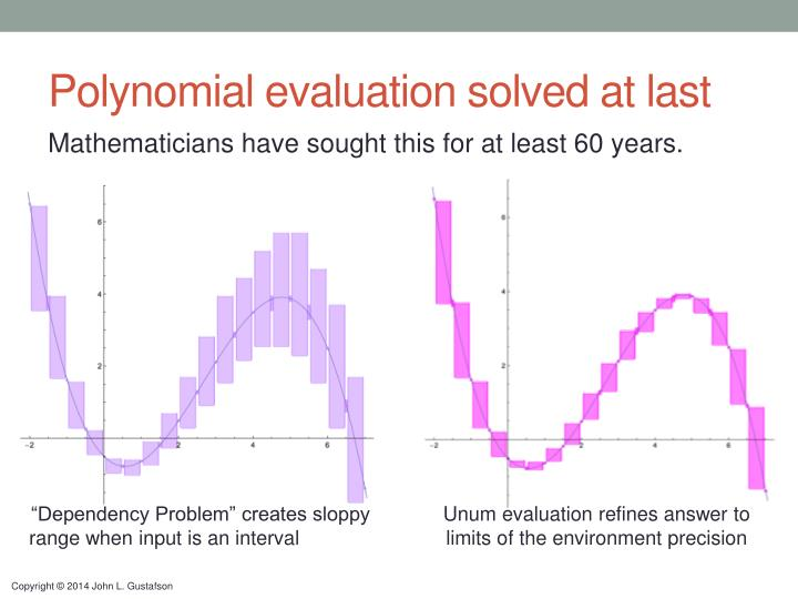 Polynomial evaluation solved at last