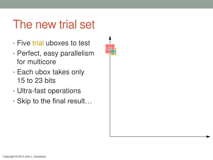 The new trial set